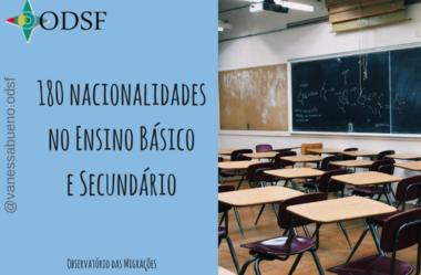 [info PT] 180 nacionalidades no Ensino Básico e Secundário