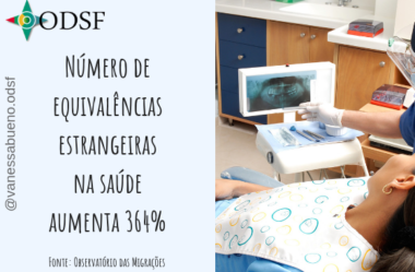 [info PT] Número de equivalências estrangeiras na saúde aumenta 364%